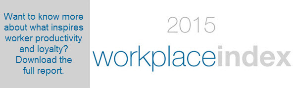 Workplace Index Worker Productivity